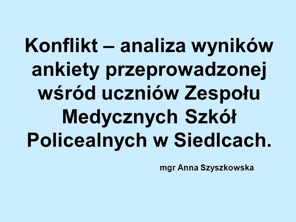 Konflikt – analiza wyników ankiety przeprowadzonej wśród uczniów Zespołu Medycznych Szkół Policealnych w Siedlcach.