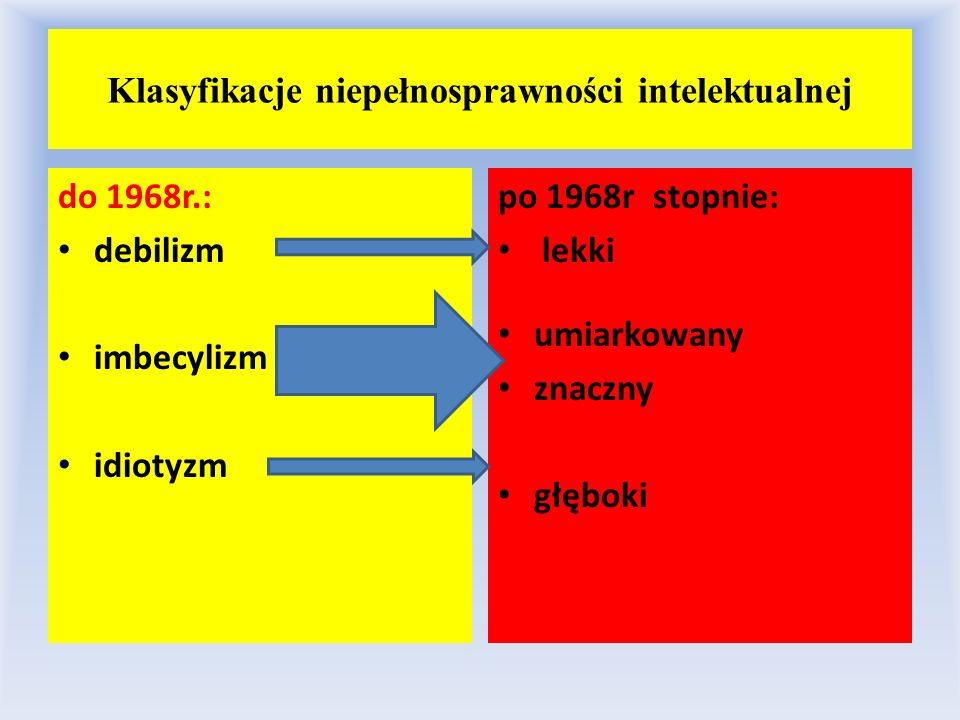 Klasyfikacje niepełnosprawności intelektualnej