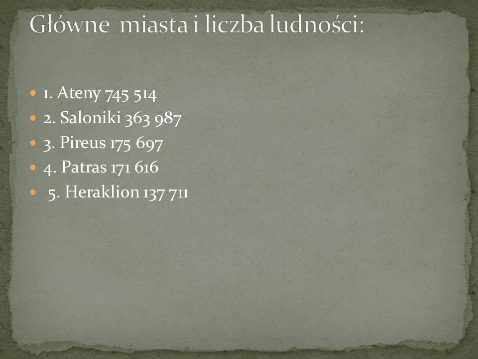 Główne miasta i liczba ludności: