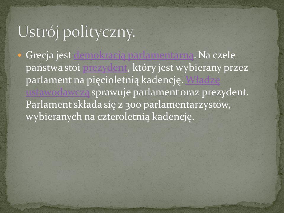 Ustrój polityczny.