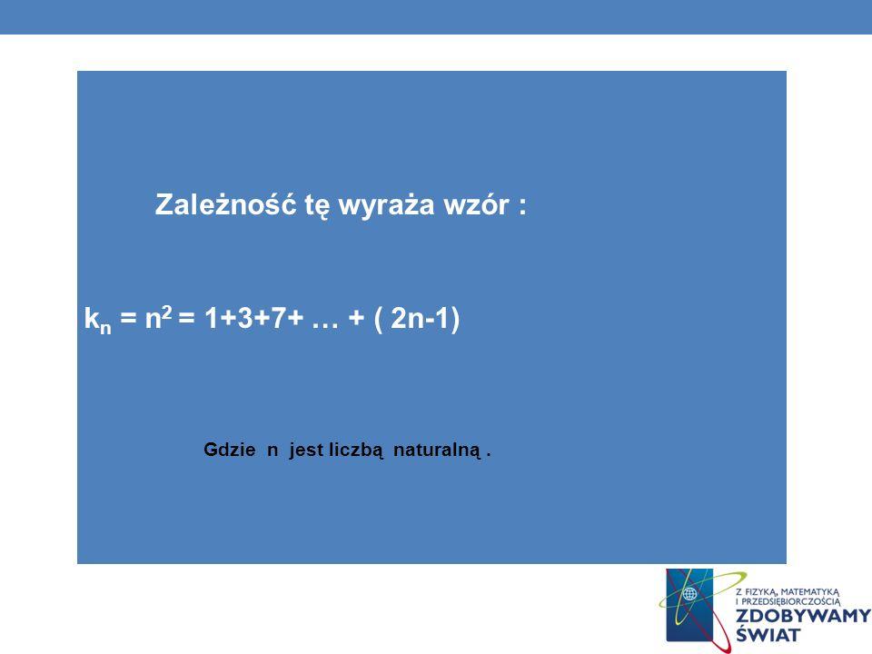 Zależność tę wyraża wzór : kn = n2 = 1+3+7+ … + ( 2n-1) Gdzie n jest liczbą naturalną .