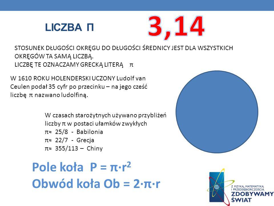 3,14 Pole koła P = π∙r2 Obwód koła Ob = 2∙π∙r LICZBA π