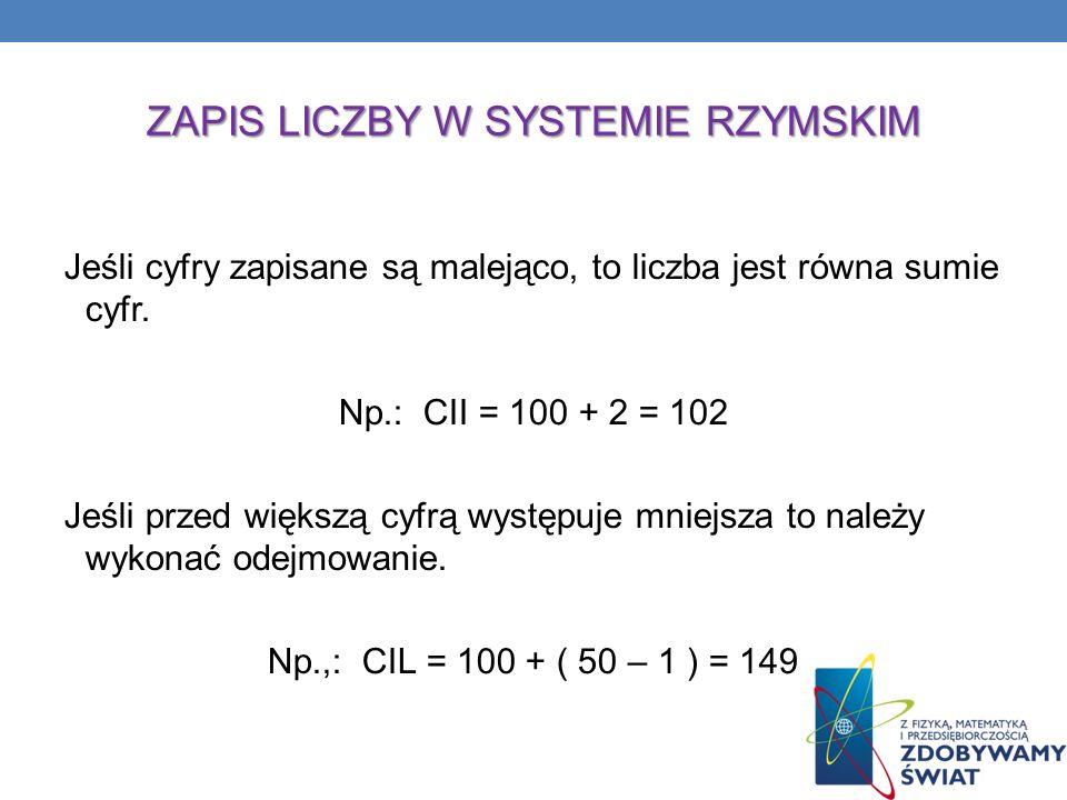 ZAPIS LICZBY W SYSTEMIE RZYMSKIM