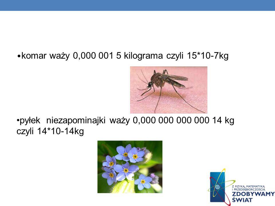 •komar waży 0,000 001 5 kilograma czyli 15*10-7kg