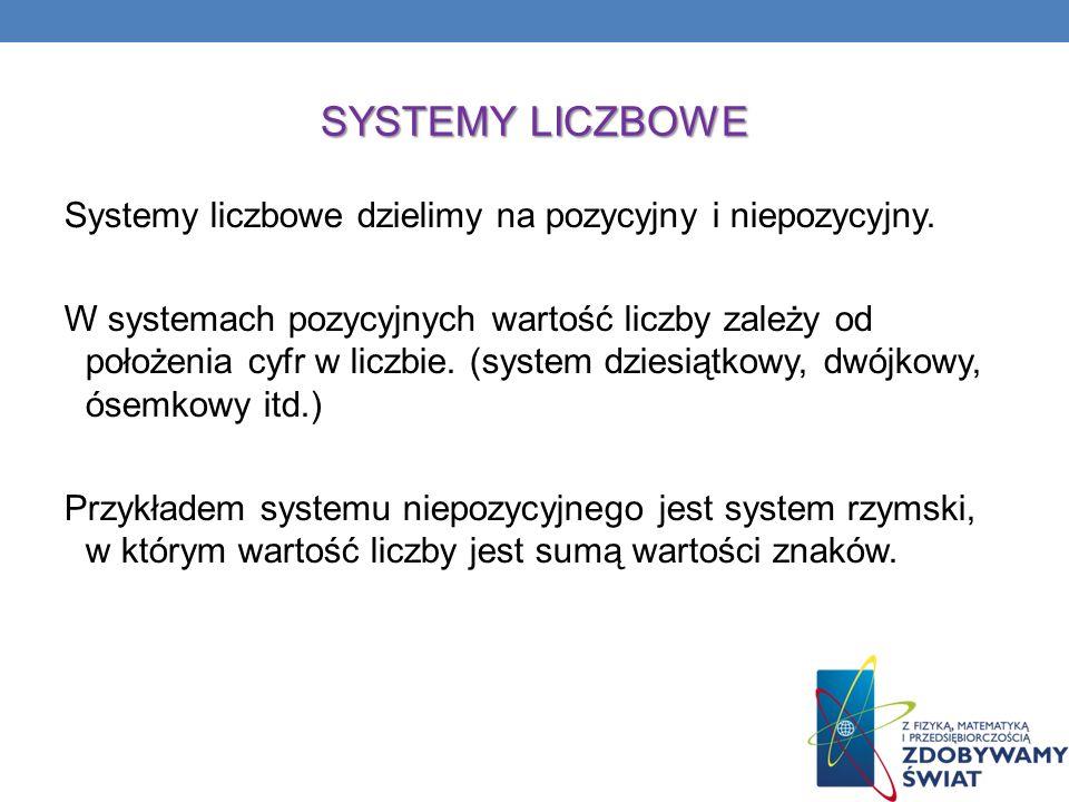 SYSTEMY LICZBOWE Systemy liczbowe dzielimy na pozycyjny i niepozycyjny.