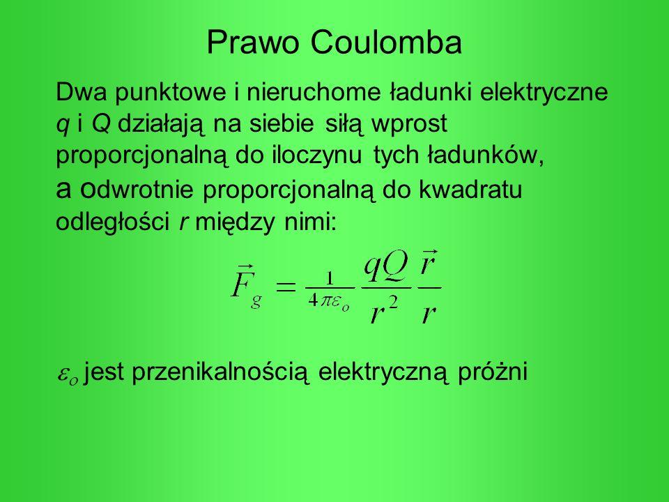 Prawo Coulomba.