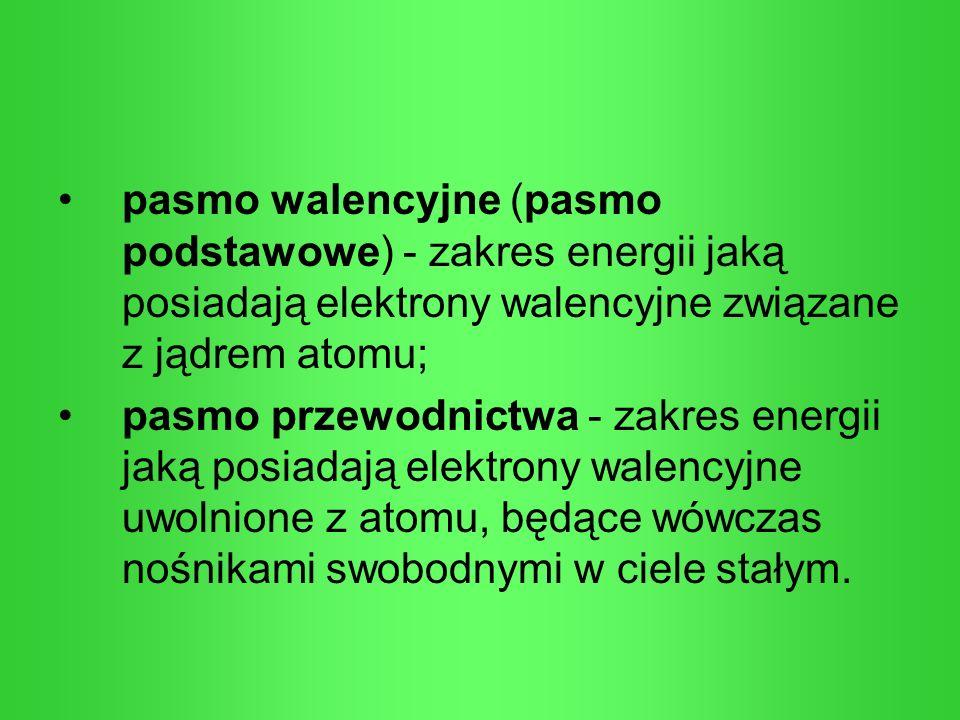 pasmo walencyjne (pasmo podstawowe) - zakres energii jaką posiadają elektrony walencyjne związane z jądrem atomu;