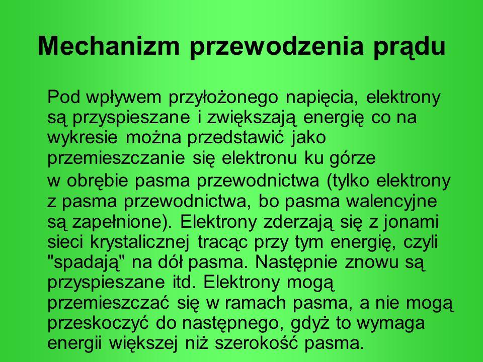 Mechanizm przewodzenia prądu