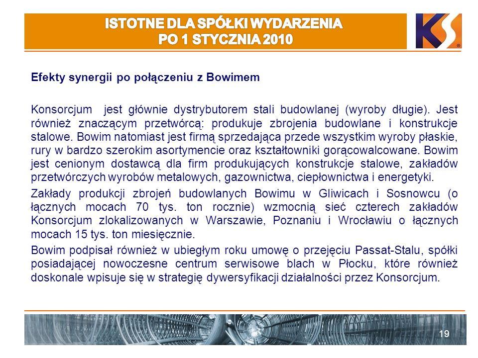 ISTOTNE DLA SPÓŁKI WYDARZENIA PO 1 STYCZNIA 2010