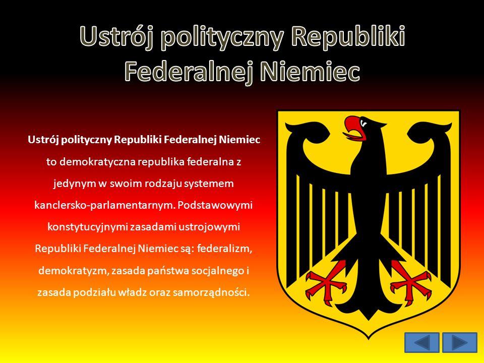 Ustrój polityczny Republiki Federalnej Niemiec