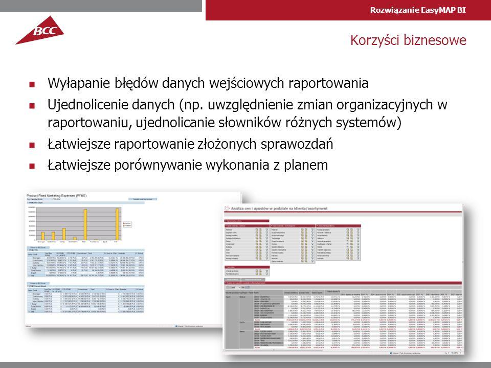 Korzyści biznesowe Wyłapanie błędów danych wejściowych raportowania.