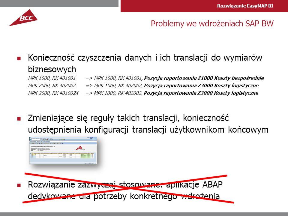 Problemy we wdrożeniach SAP BW