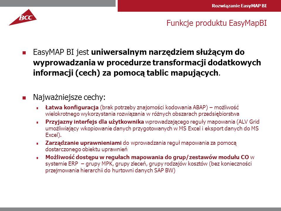 Funkcje produktu EasyMapBI