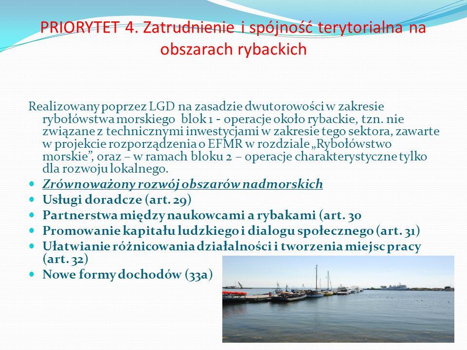 PRIORYTET 4. Zatrudnienie i spójność terytorialna na obszarach rybackich