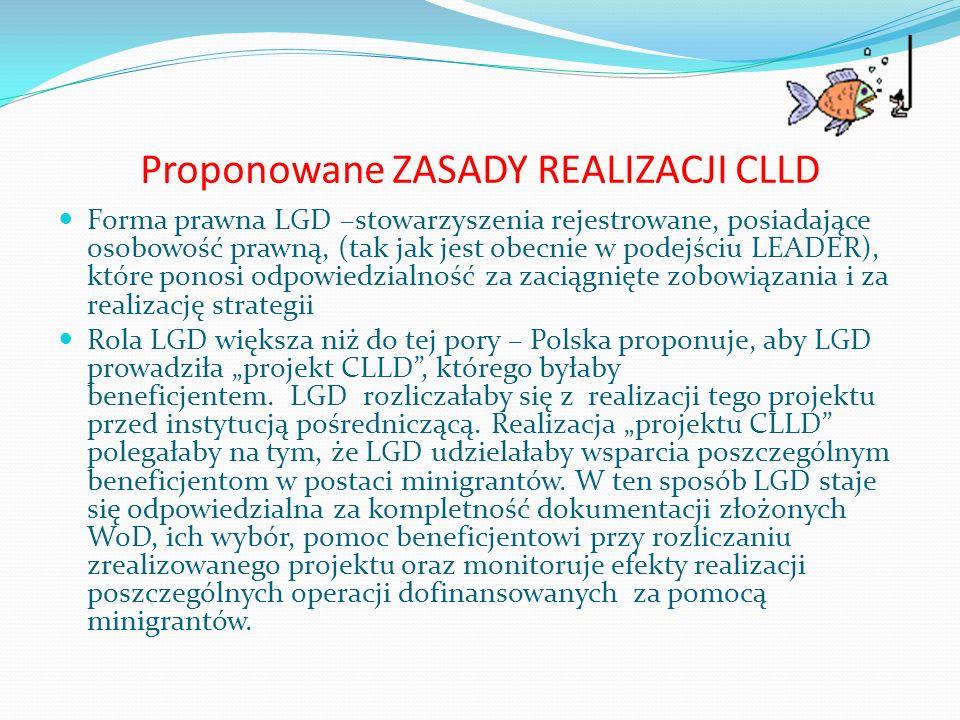Proponowane ZASADY REALIZACJI CLLD