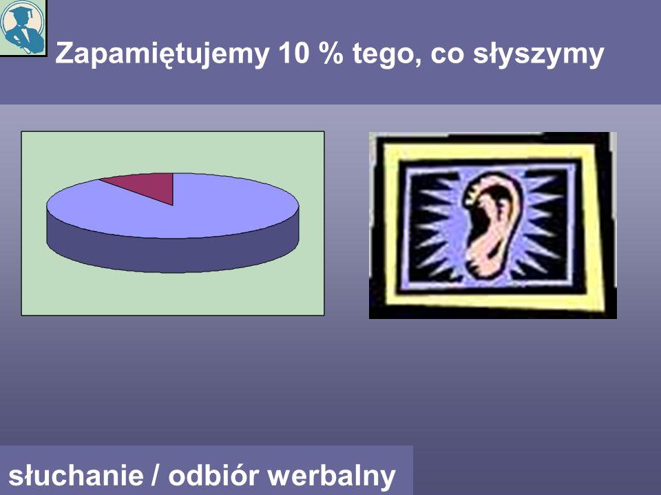 Zapamiętujemy 10 % tego, co słyszymy słuchanie / odbiór werbalny