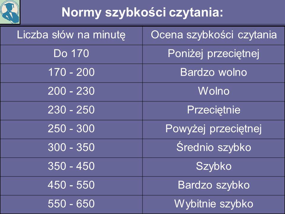 Normy szybkości czytania: