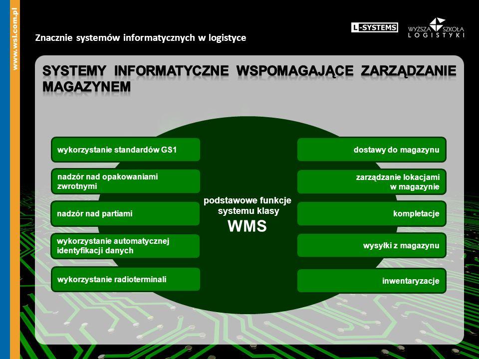 WMS Systemy informatyczne wspomagające zarządzanie magazynem