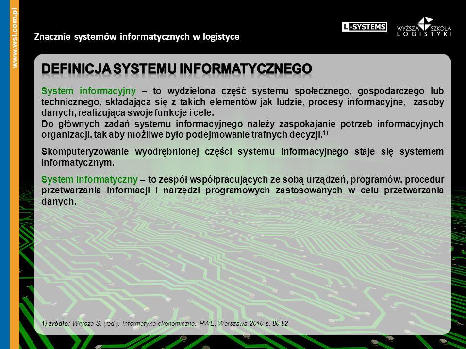 DEFINICJA SYSTEMU INFORMATYCZNEGO