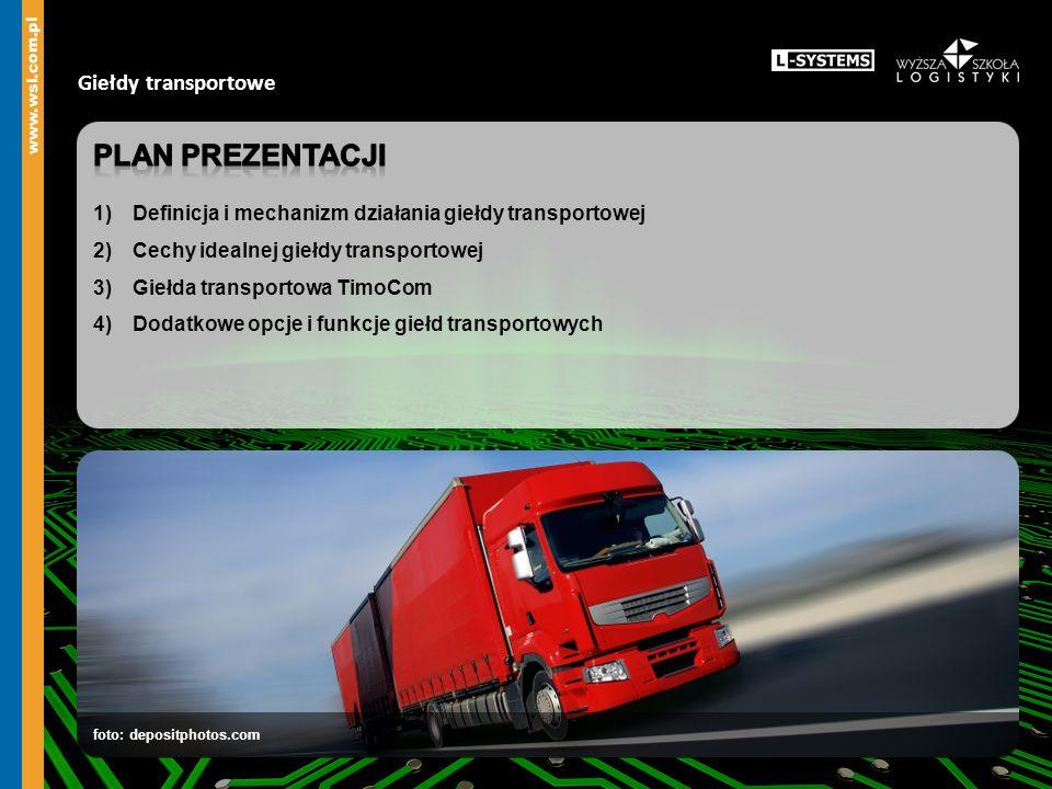 Plan prezentacji Giełdy transportowe