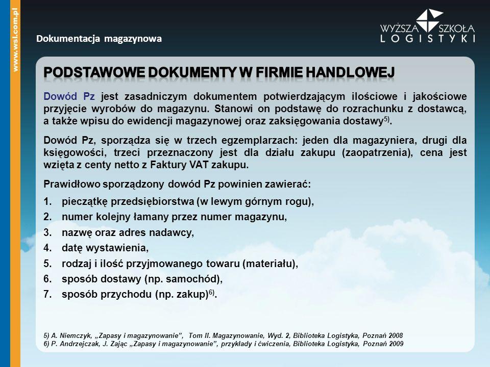 Podstawowe dokumenty w firmie handlowej