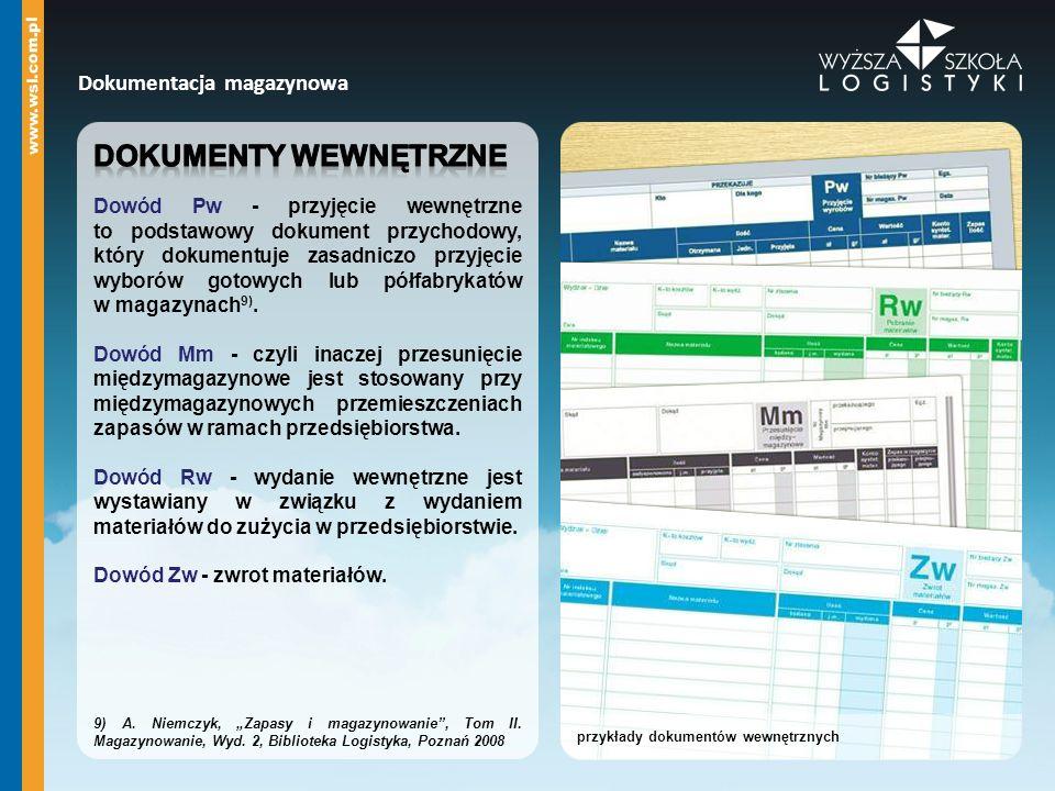 Dokumenty wewnętrzne Dokumentacja magazynowa