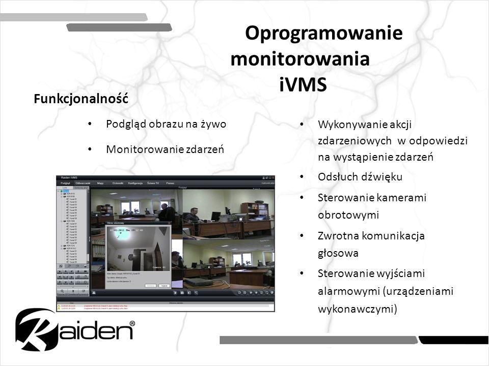 Oprogramowanie monitorowania iVMS Funkcjonalność Wykonywanie akcji
