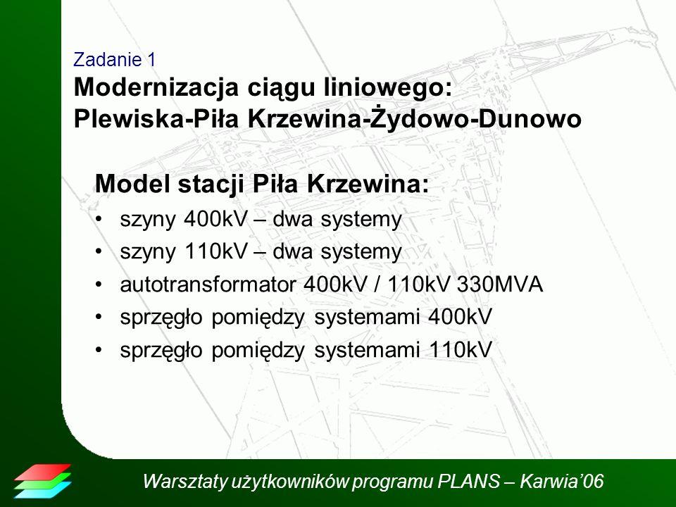 Model stacji Piła Krzewina:
