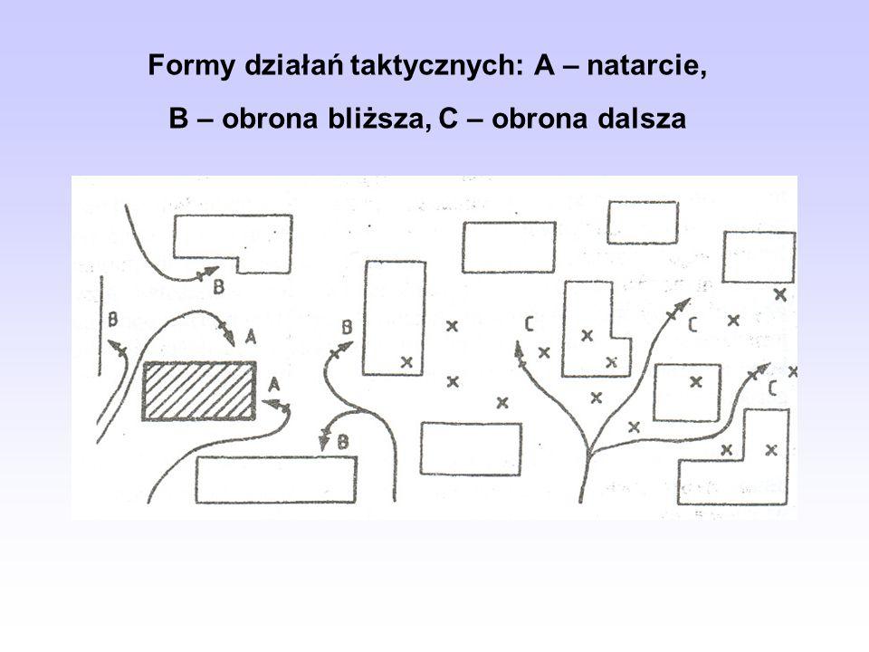 Formy działań taktycznych: A – natarcie, B – obrona bliższa, C – obrona dalsza