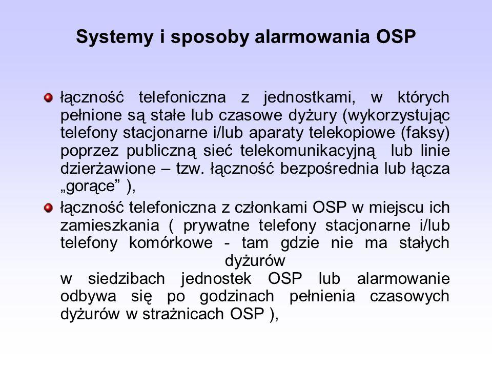Systemy i sposoby alarmowania OSP