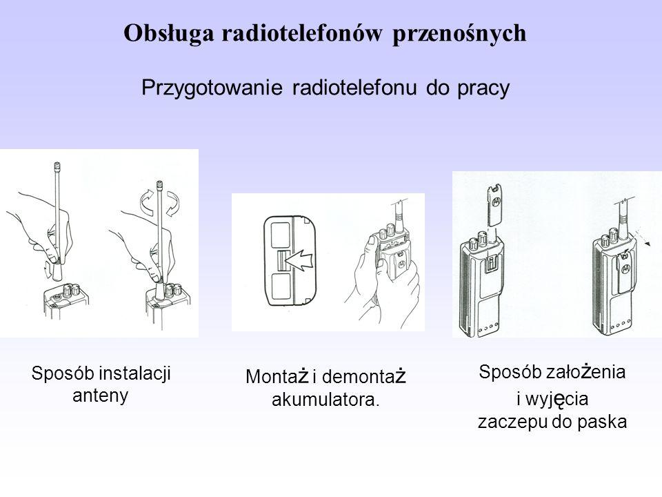Obsługa radiotelefonów przenośnych Przygotowanie radiotelefonu do pracy