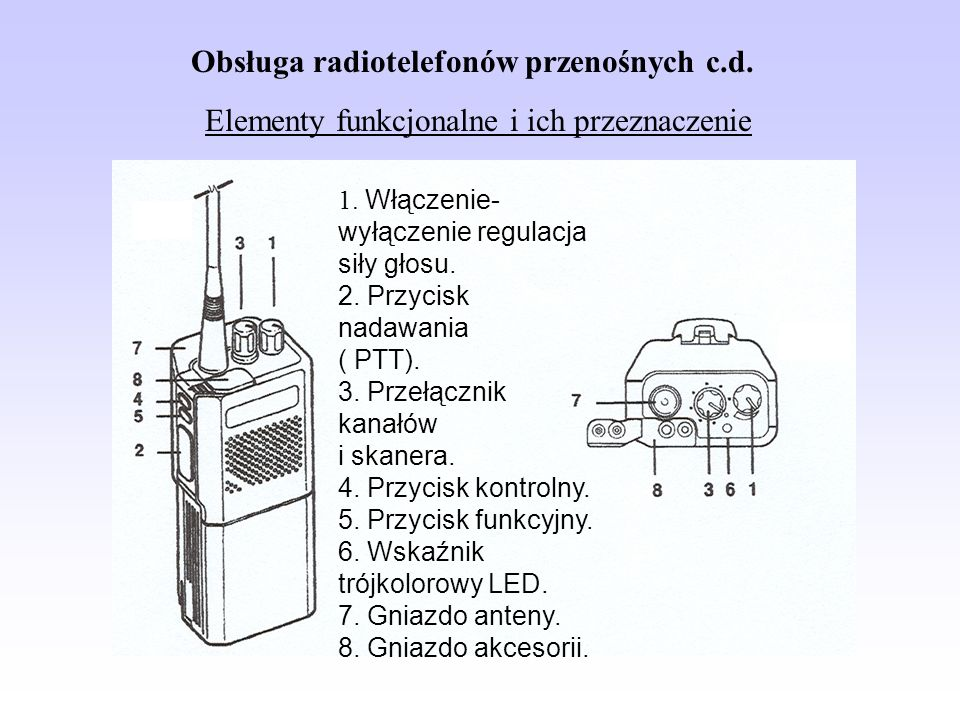 Obsługa radiotelefonów przenośnych c. d