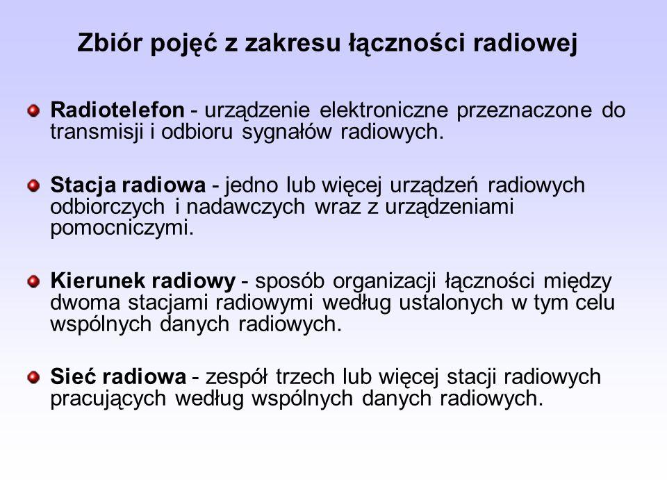 Zbiór pojęć z zakresu łączności radiowej