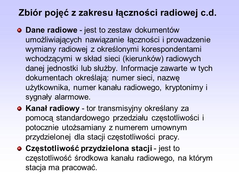 Zbiór pojęć z zakresu łączności radiowej c.d.