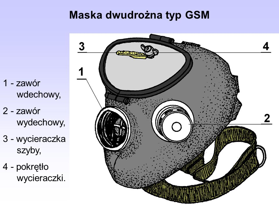 Maska dwudrożna typ GSM