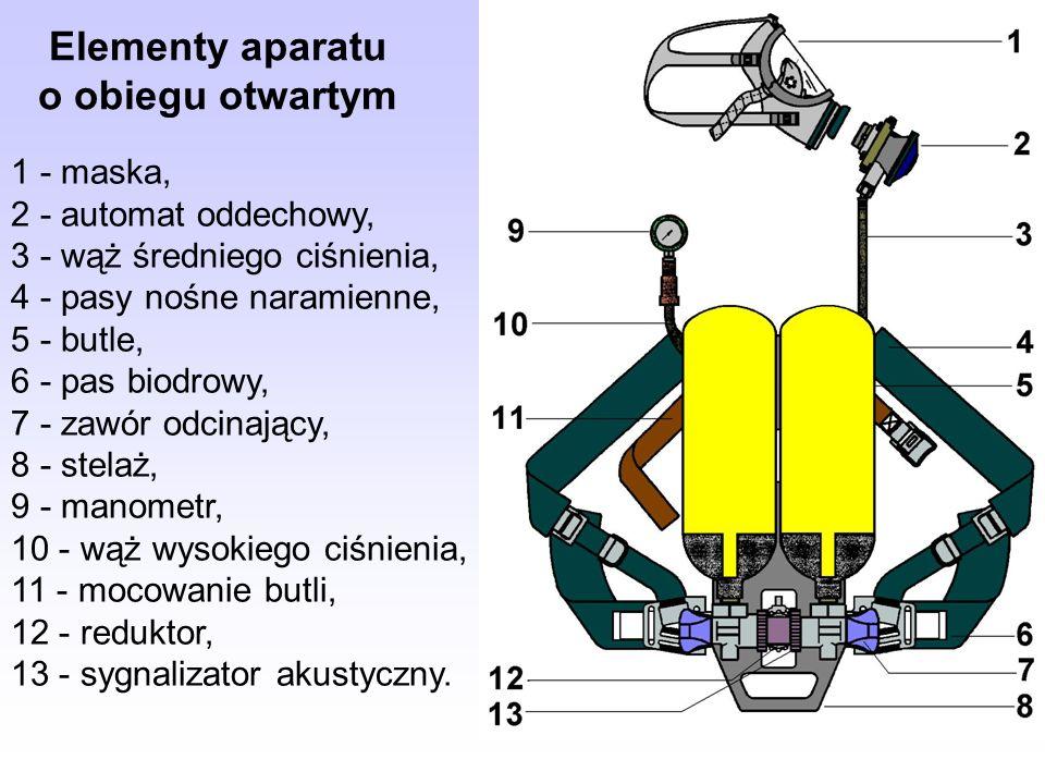 Elementy aparatu o obiegu otwartym
