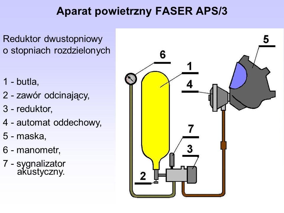 Aparat powietrzny FASER APS/3