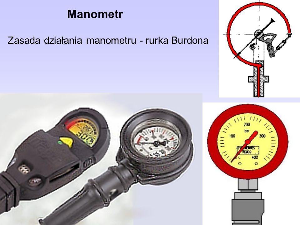 Zasada działania manometru - rurka Burdona