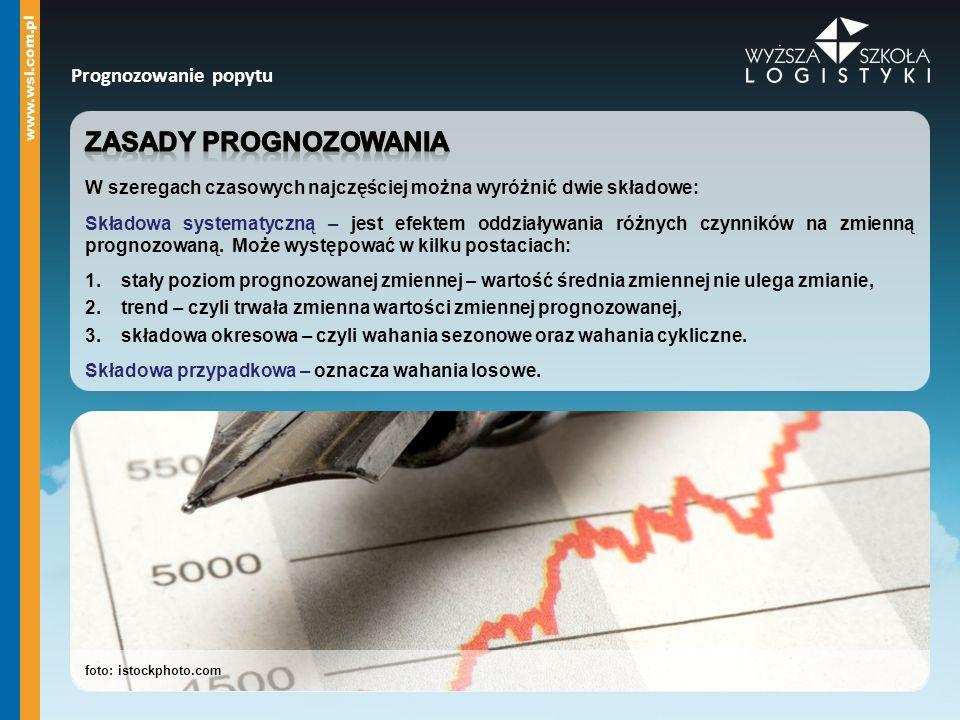 Zasady prognozowania Prognozowanie popytu