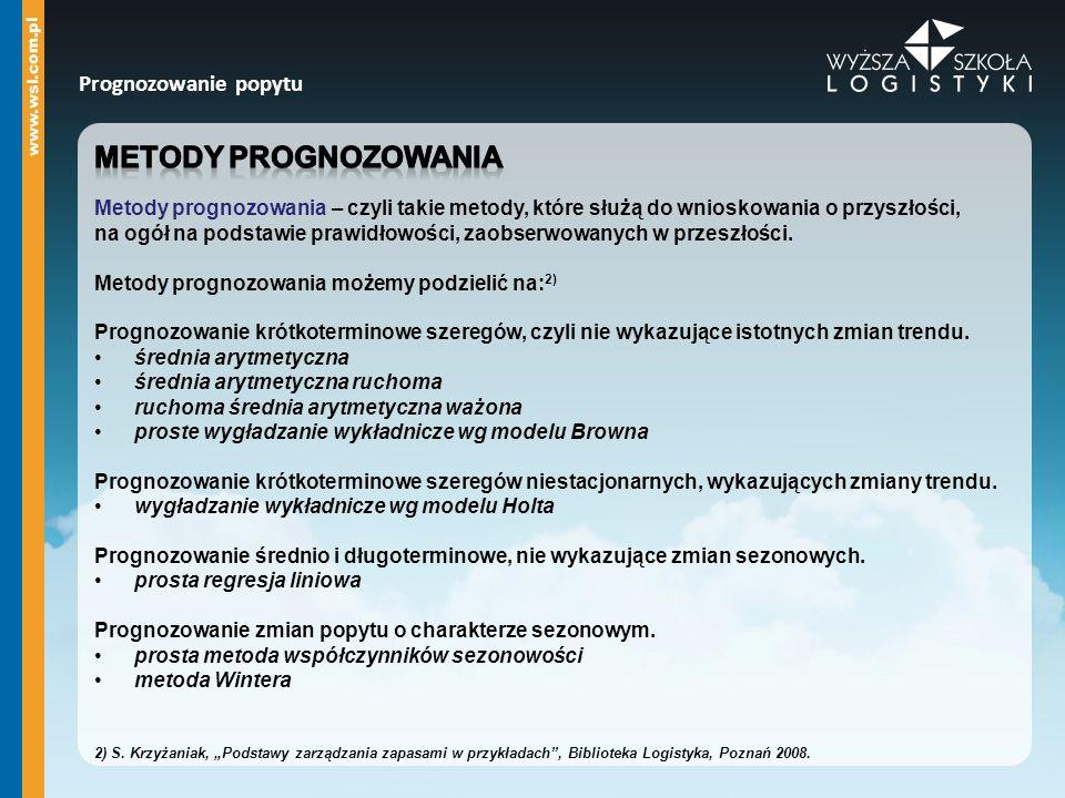 Metody prognozowania Prognozowanie popytu
