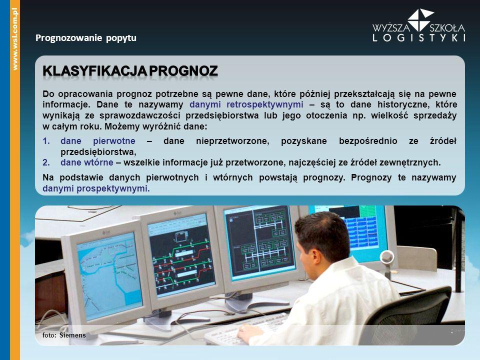 Klasyfikacja prognoz Prognozowanie popytu