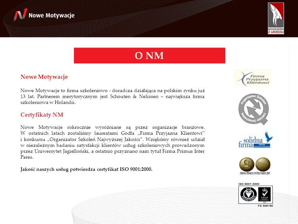 O NM Nowe Motywacje Certyfikaty NM
