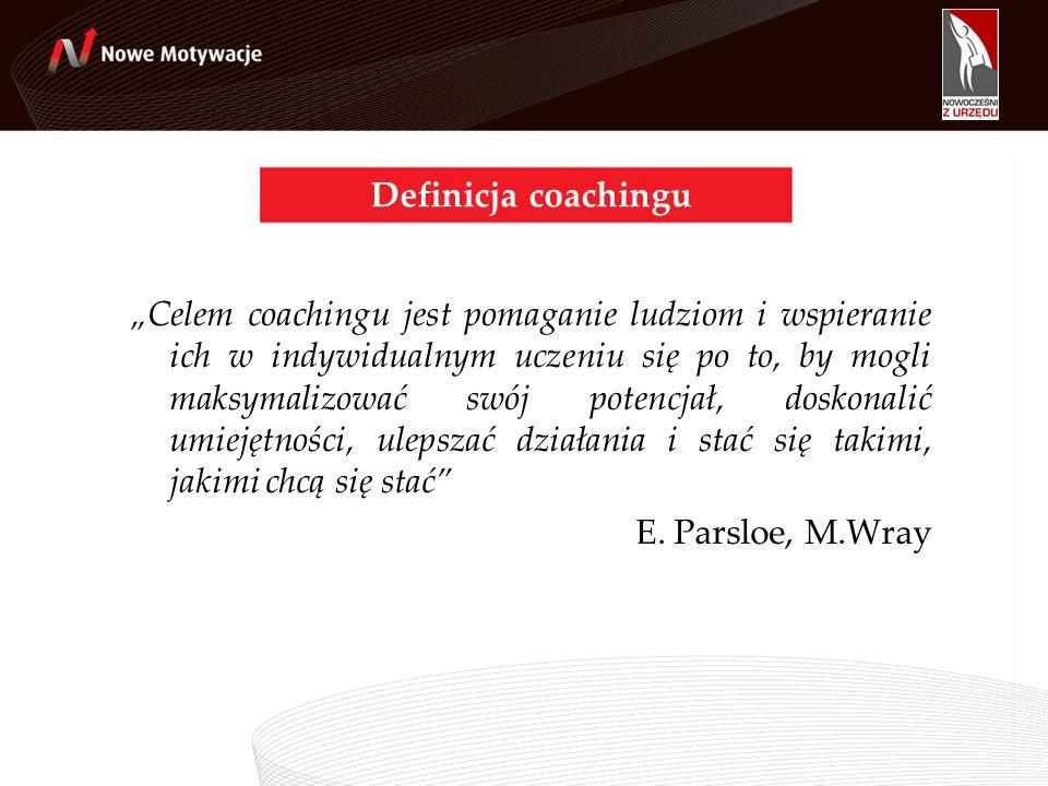 Definicja coachingu