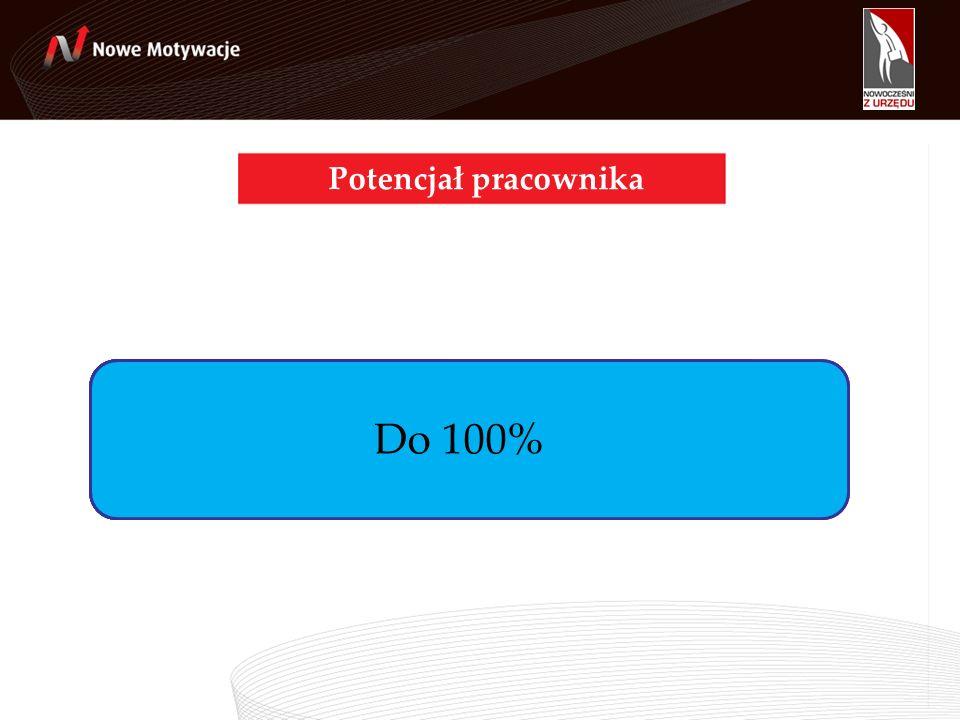 Potencjał pracownika Do 90% Do 100% Do 50% Do 25% Do 75%