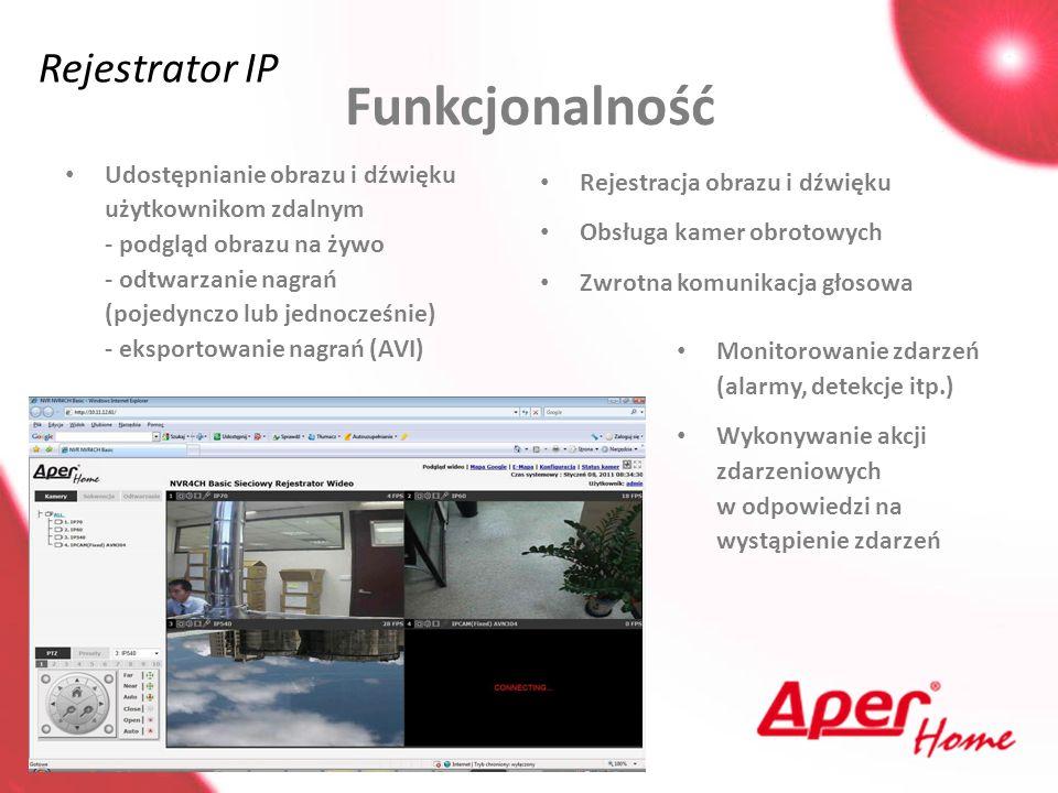 Funkcjonalność Rejestrator IP Udostępnianie obrazu i dźwięku
