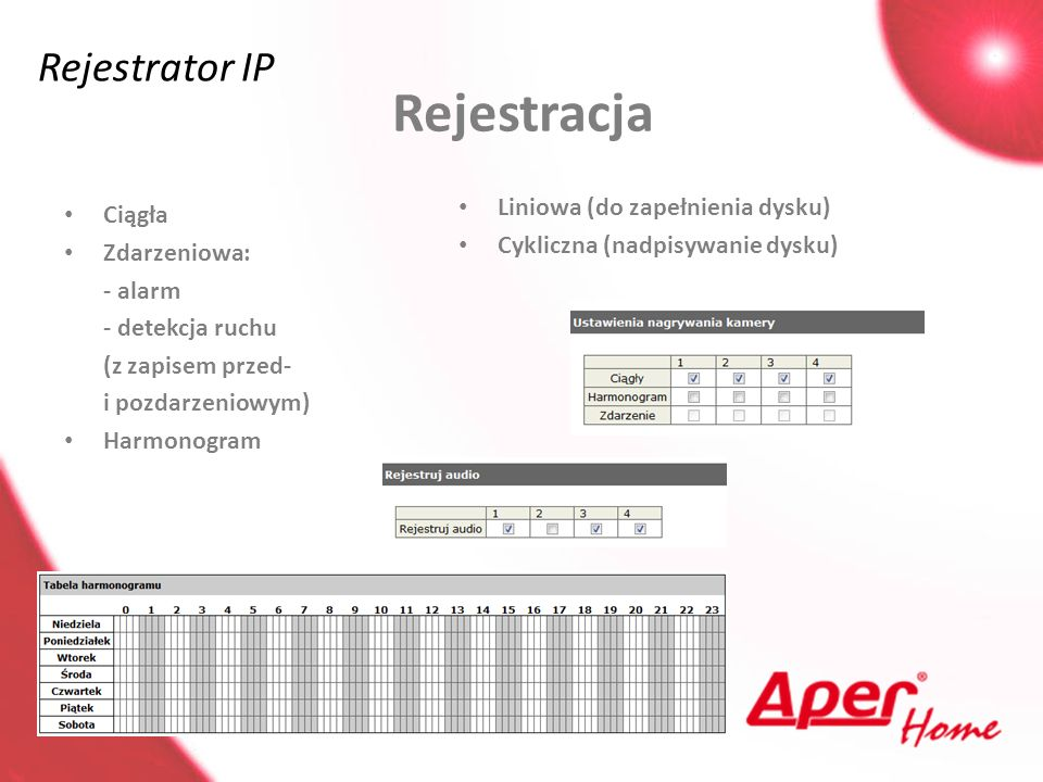 Rejestracja Rejestrator IP Liniowa (do zapełnienia dysku) Ciągła