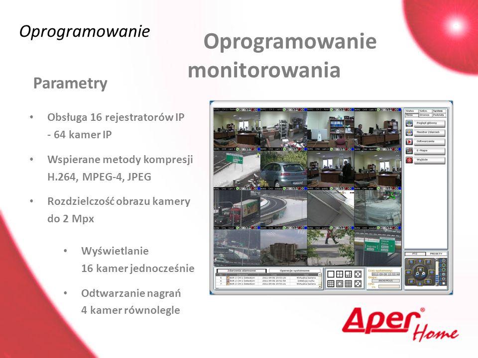 Oprogramowanie monitorowania