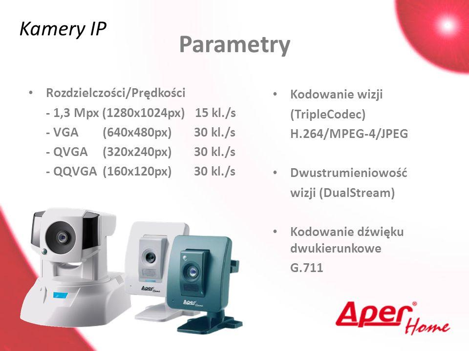 Parametry Kamery IP Rozdzielczości/Prędkości Kodowanie wizji