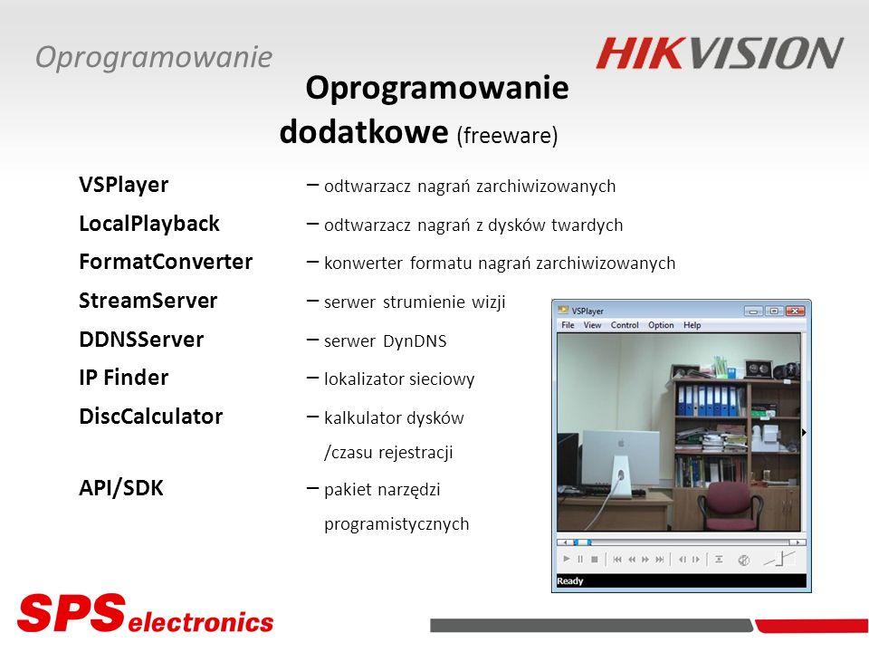 Oprogramowanie dodatkowe (freeware)
