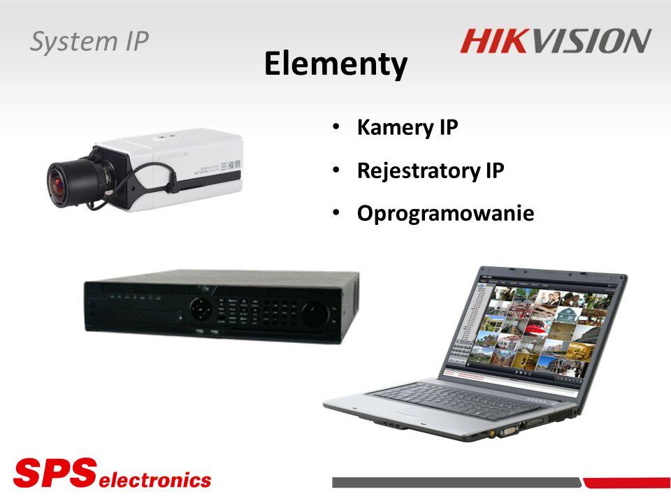System IP Elementy Kamery IP Rejestratory IP Oprogramowanie